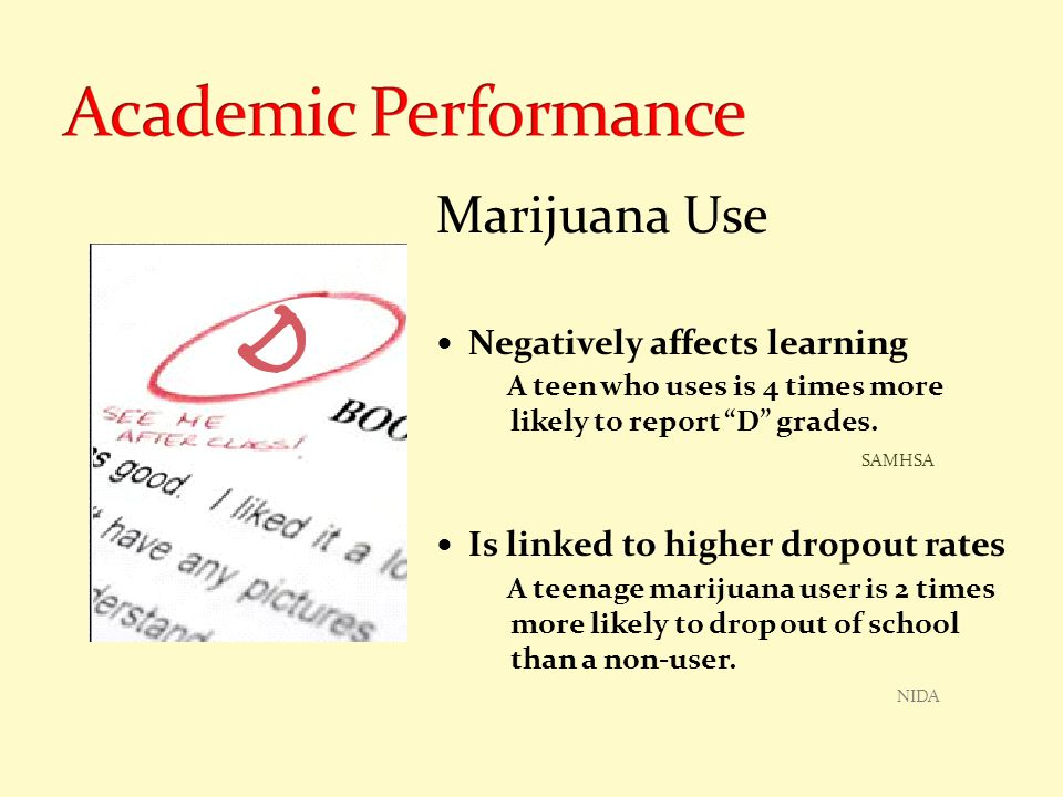Academic Performance Marijuana Use Negatively affects learning