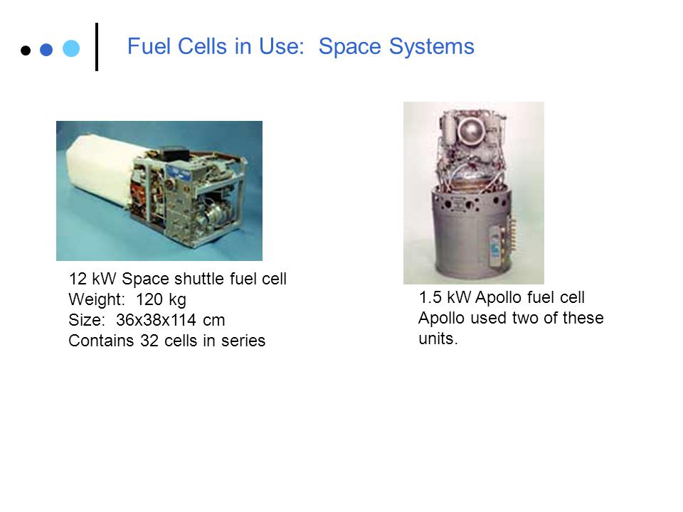Fuel Cells in Use: Space Systems
