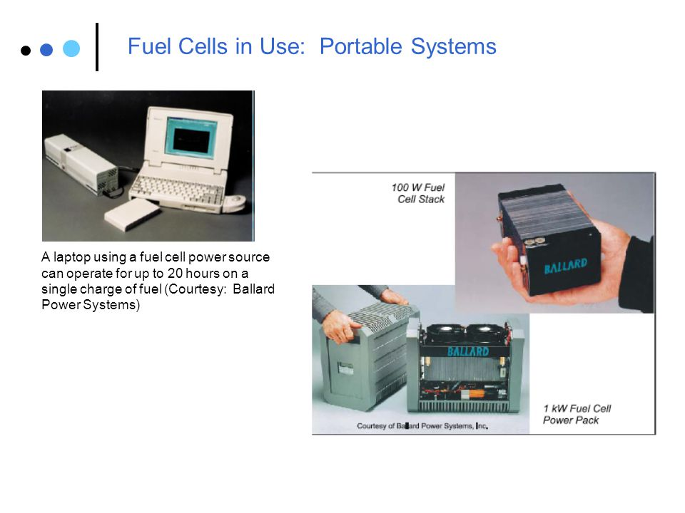 Fuel Cells in Use: Portable Systems