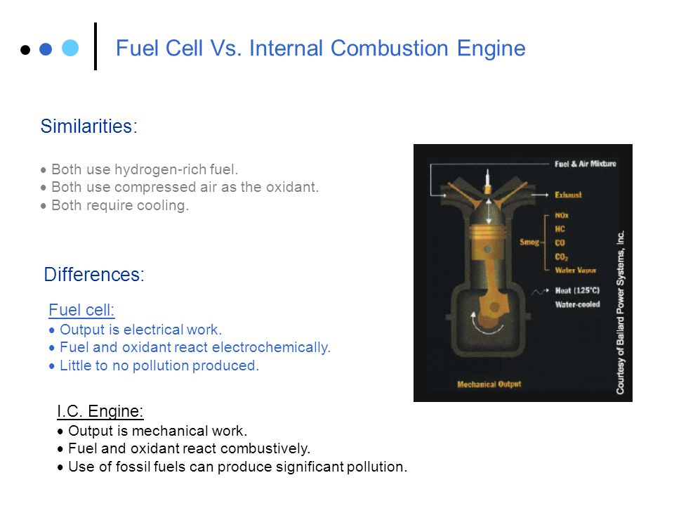Fuel Cell Vs. Internal Combustion Engine