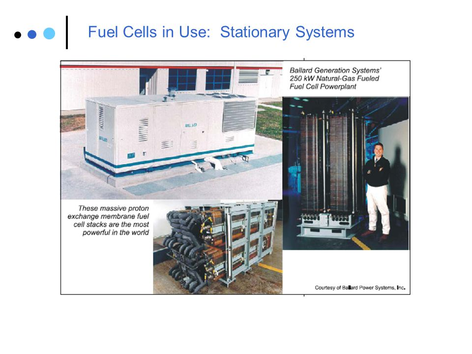 Fuel Cells in Use: Stationary Systems