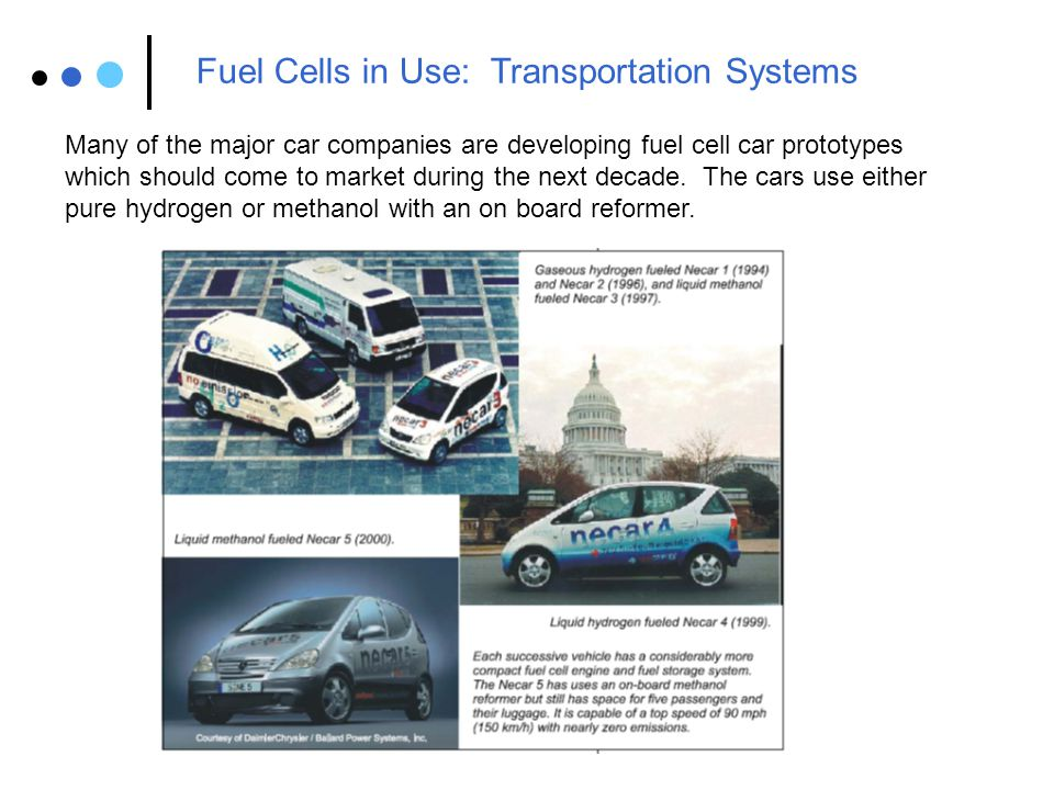 Fuel Cells in Use: Transportation Systems