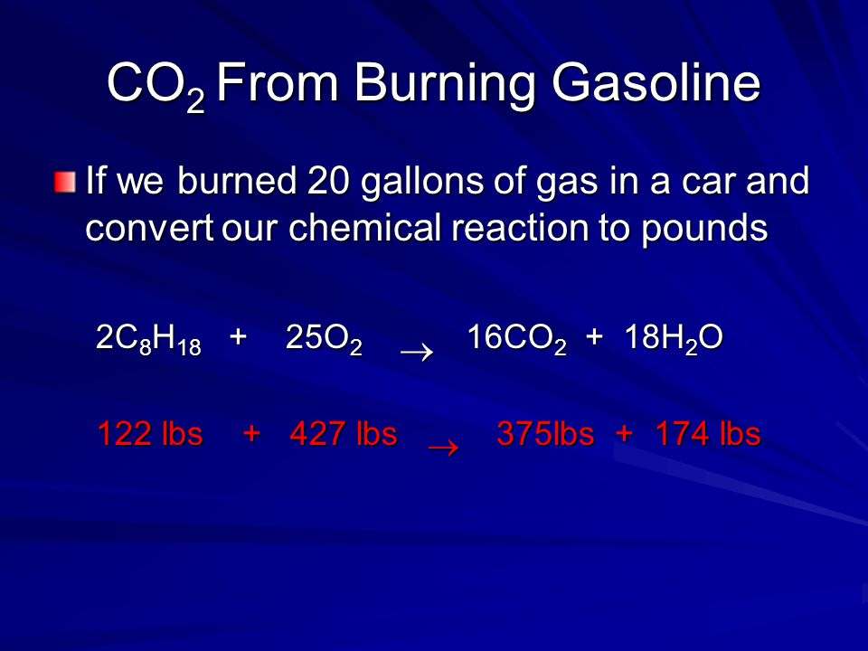 CO2 From Burning Gasoline