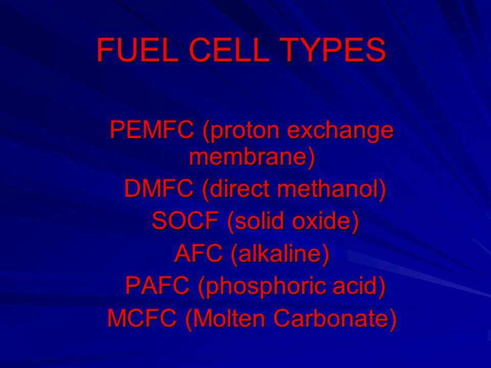 FUEL CELL TYPES PEMFC (proton exchange membrane)