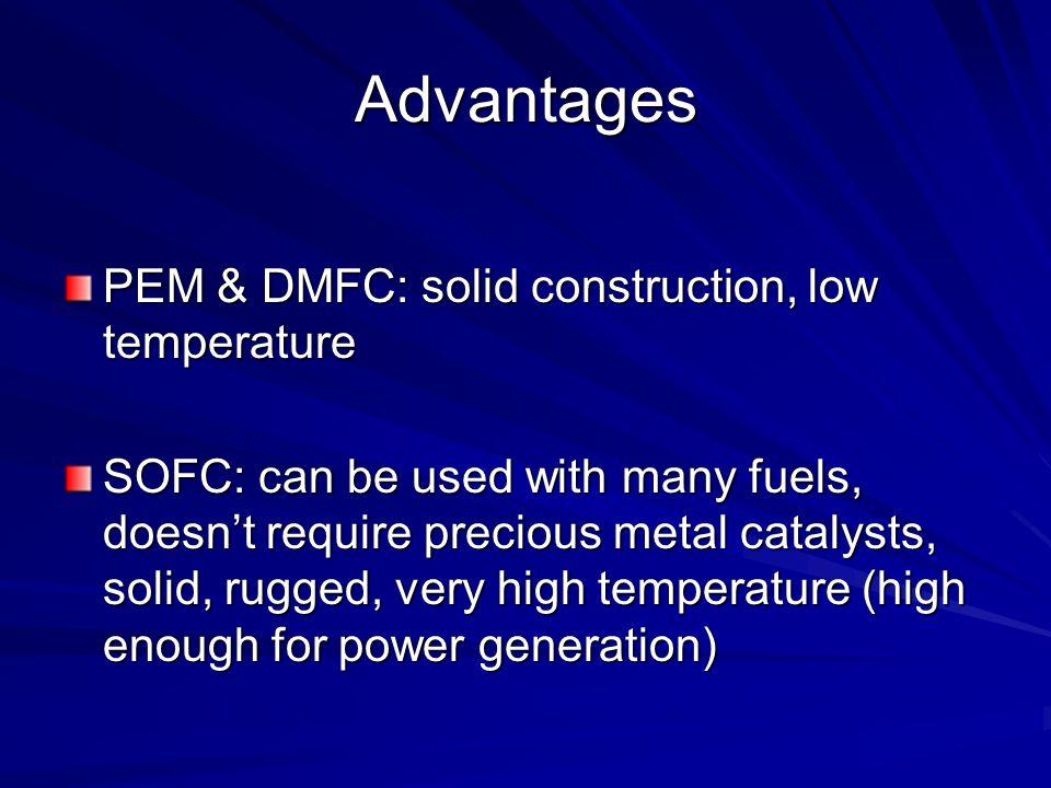 Advantages PEM & DMFC: solid construction, low temperature