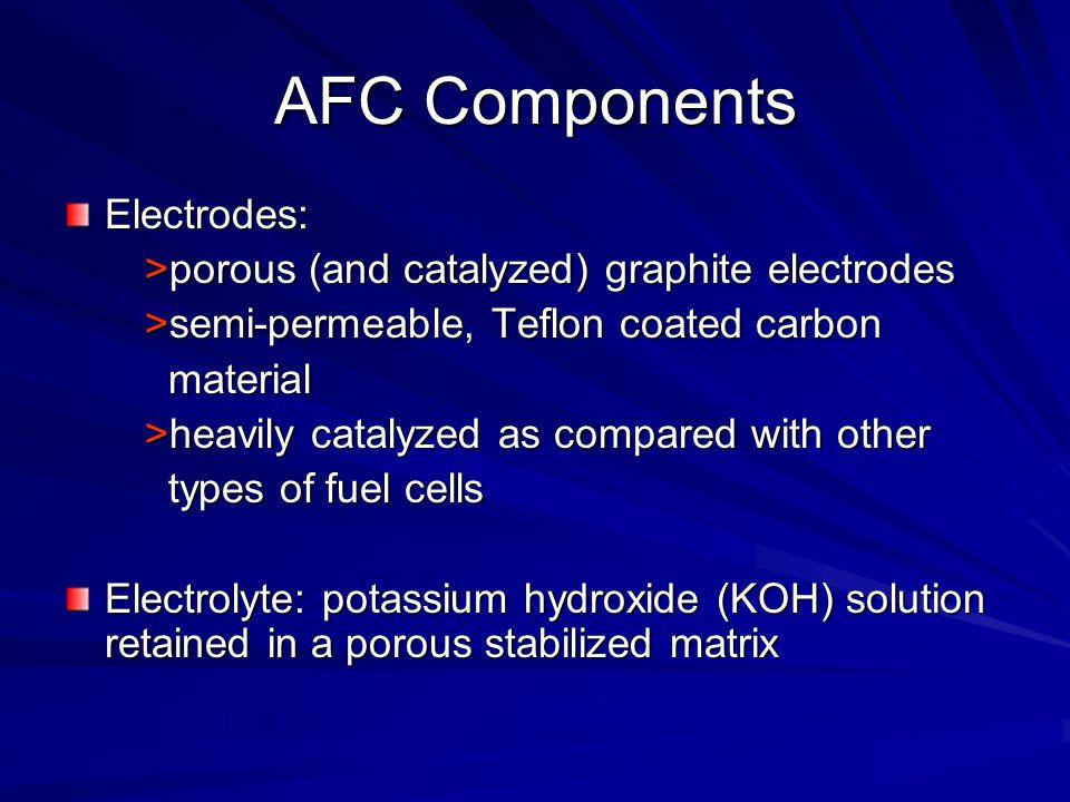 AFC Components Electrodes: