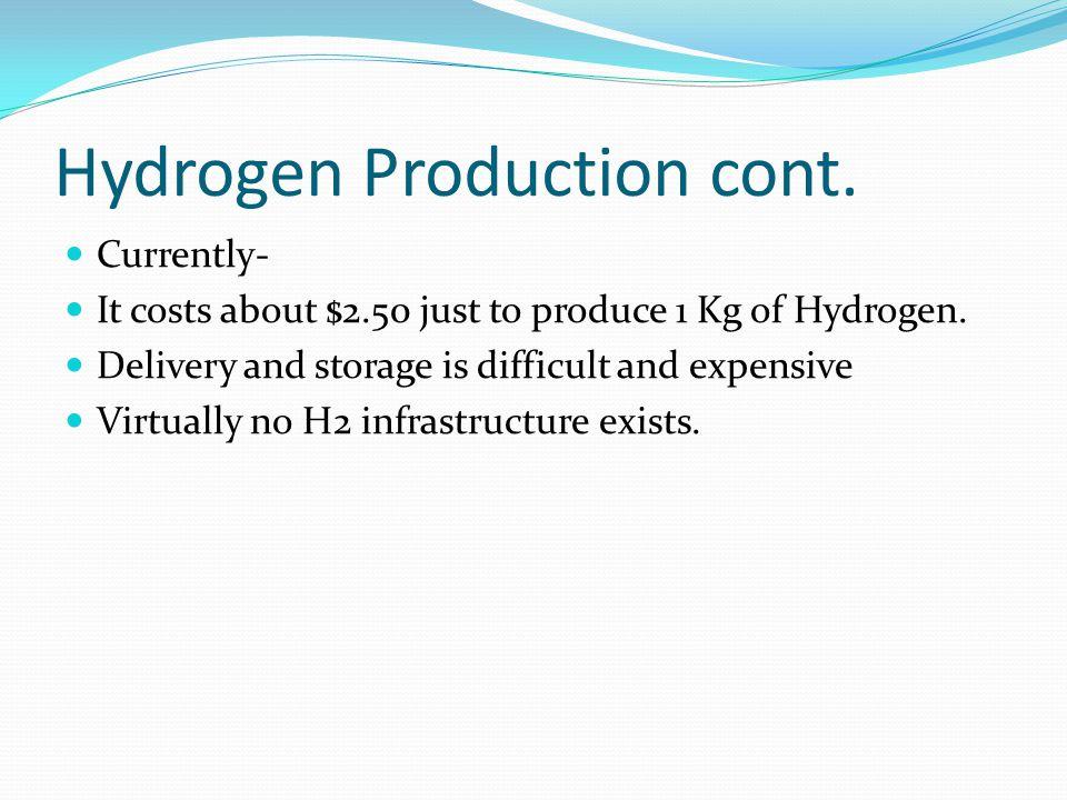 Hydrogen Production cont.