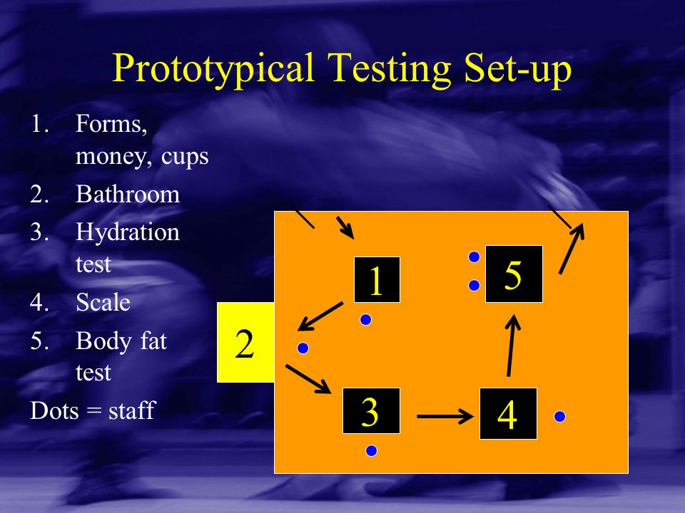 Prototypical Testing Set-up