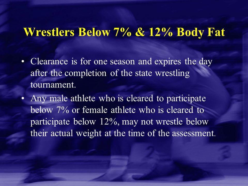 Wrestlers Below 7% & 12% Body Fat