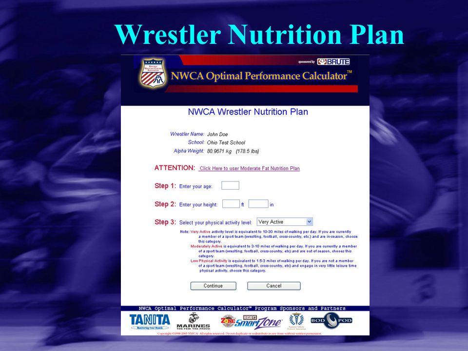Wrestler Nutrition Plan
