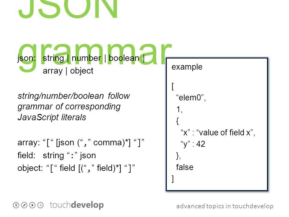 JSON grammar