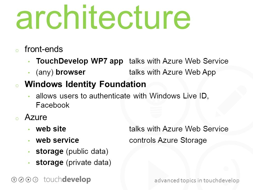 architecture front-ends Windows Identity Foundation Azure