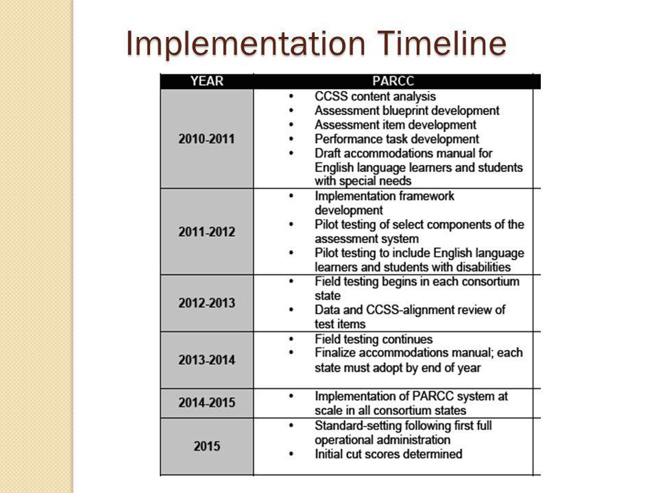 Implementation Timeline 2011-12