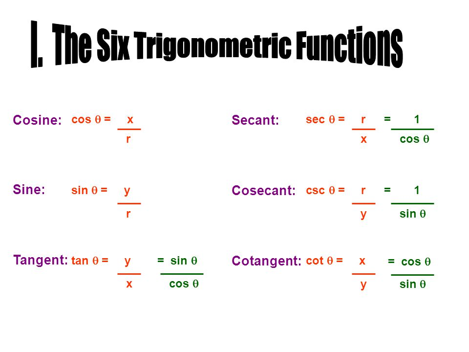 I. The Six Trigonometric Functions