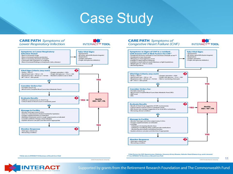 Case Study © Florida Atlantic University 2011