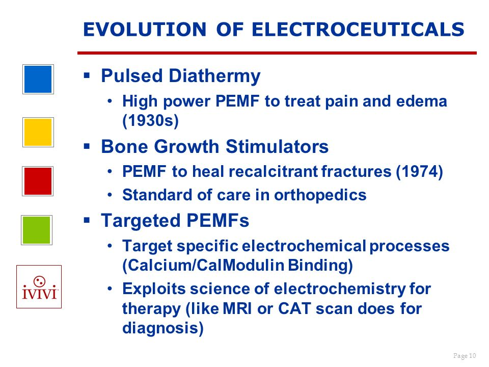 EVOLUTION OF ELECTROCEUTICALS
