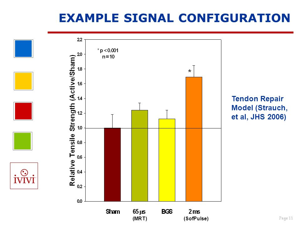 EXAMPLE SIGNAL CONFIGURATION