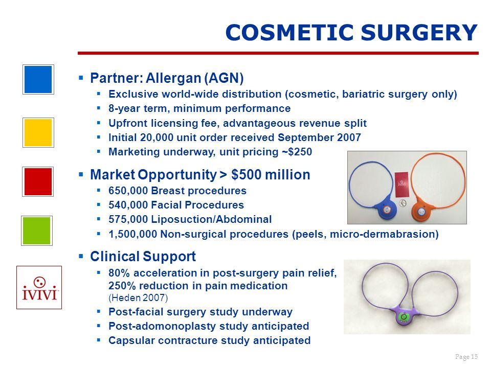 COSMETIC SURGERY Partner: Allergan (AGN)