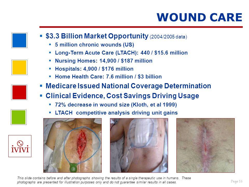 WOUND CARE $3.3 Billion Market Opportunity (2004/2005 data)