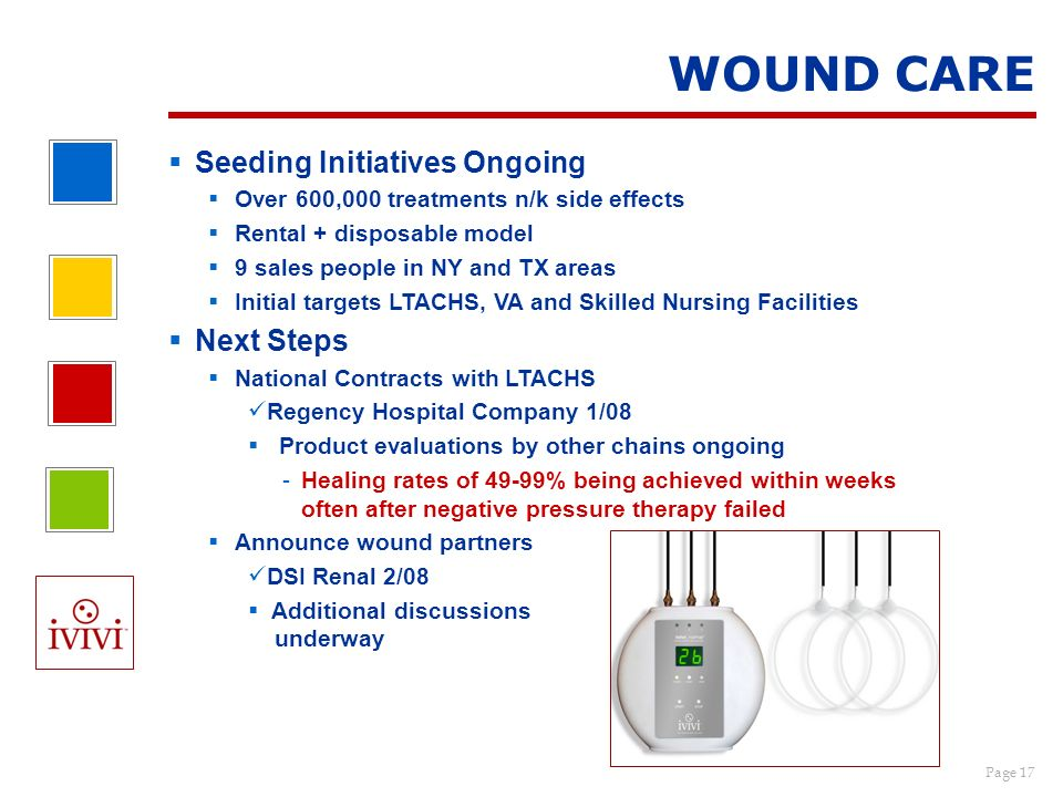 WOUND CARE Seeding Initiatives Ongoing Next Steps