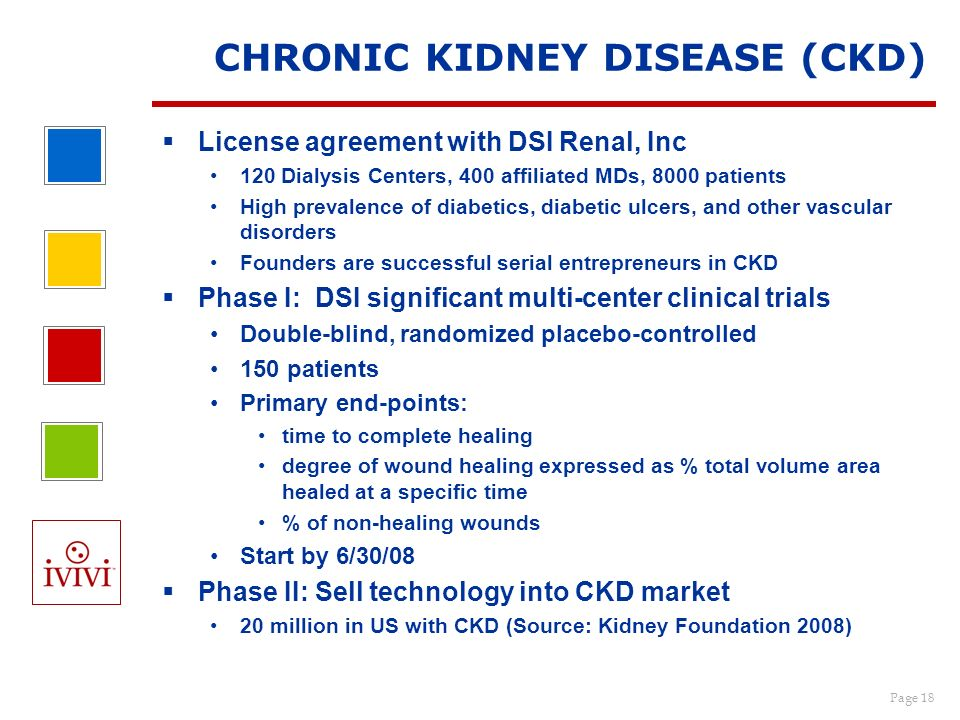 CHRONIC KIDNEY DISEASE (CKD)