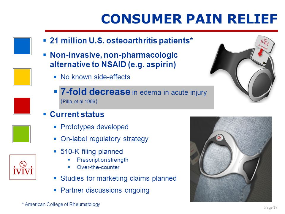 3/25/2017 CONSUMER PAIN RELIEF. 21 million U.S. osteoarthritis patients* Non-invasive, non-pharmacologic alternative to NSAID (e.g. aspirin)