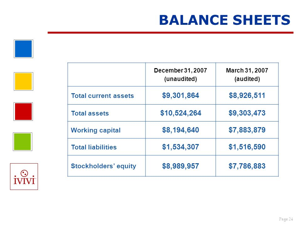 3/25/2017 BALANCE SHEETS. December 31, (unaudited) March 31, (audited) Total current assets.