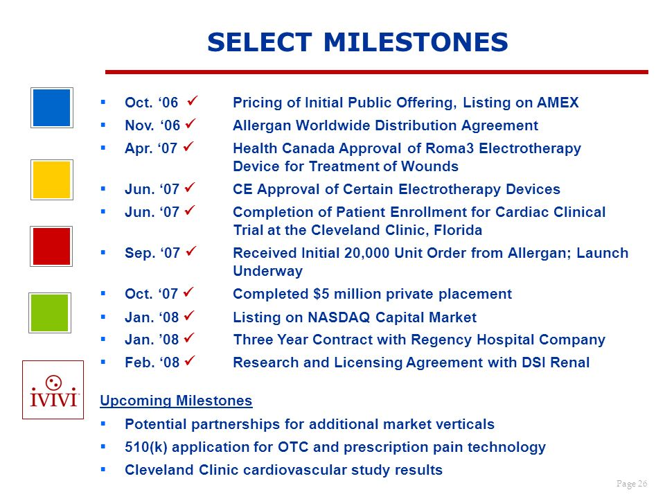 3/25/2017 SELECT MILESTONES. Oct. '06  Pricing of Initial Public Offering, Listing on AMEX. Nov. '06  Allergan Worldwide Distribution Agreement.