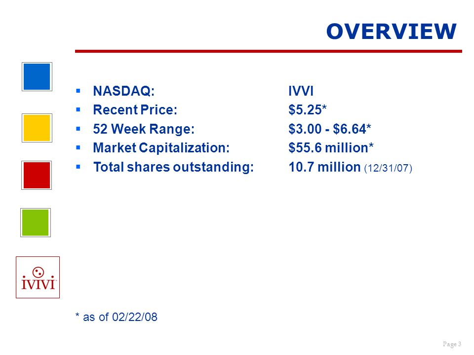 OVERVIEW NASDAQ: IVVI Recent Price: $5.25*