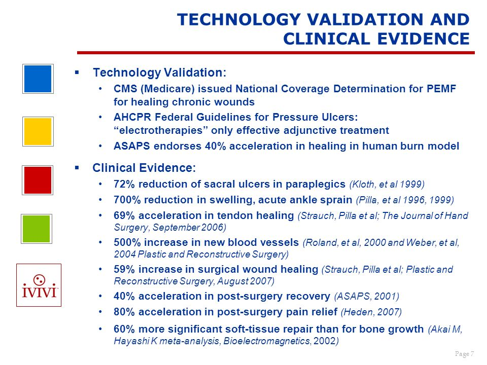 TECHNOLOGY VALIDATION AND CLINICAL EVIDENCE