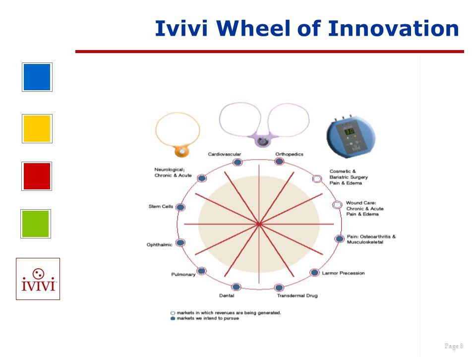 Ivivi Wheel of Innovation