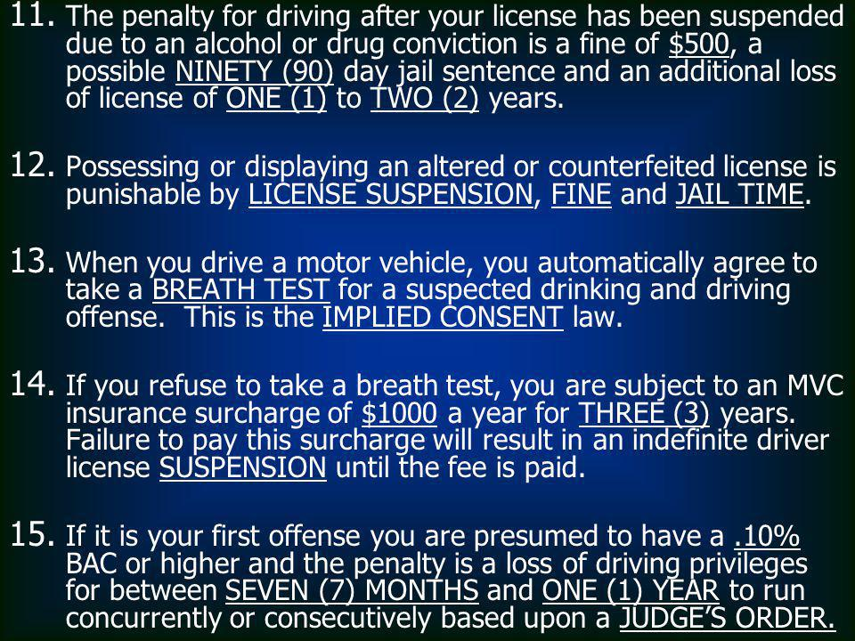 The penalty for driving after your license has been suspended due to an alcohol or drug conviction is a fine of $500, a possible NINETY (90) day jail sentence and an additional loss of license of ONE (1) to TWO (2) years.