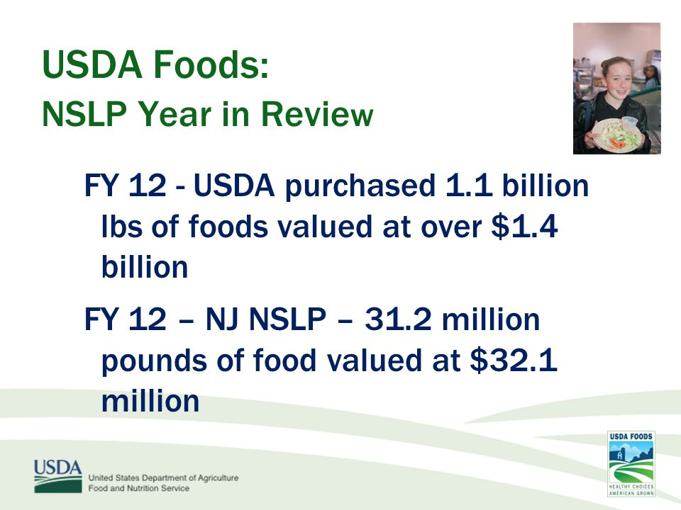 USDA Foods: NSLP Year in Review