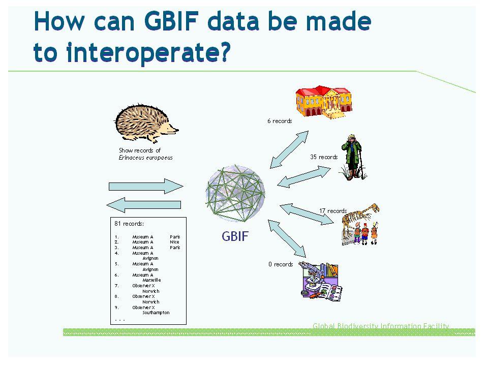 Wat hebben organisaties die zich bezig houden met Nederlandse Flora en Fauna aan GBIF