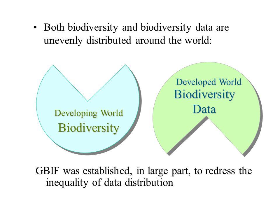 Biodiversity Data Biodiversity