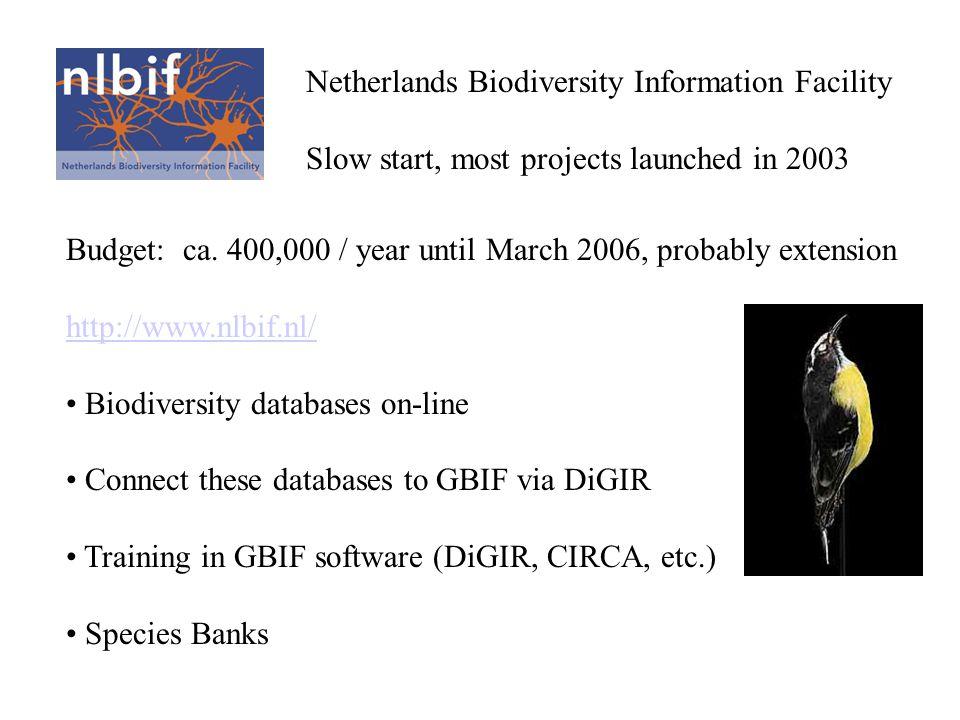 Netherlands Biodiversity Information Facility