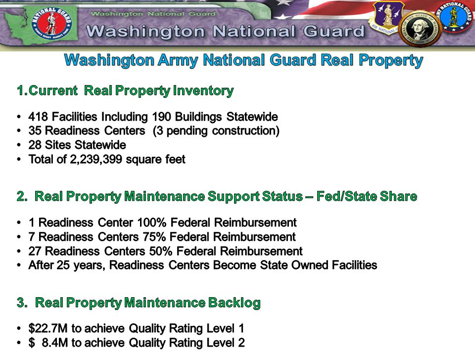 Washington Army National Guard Real Property