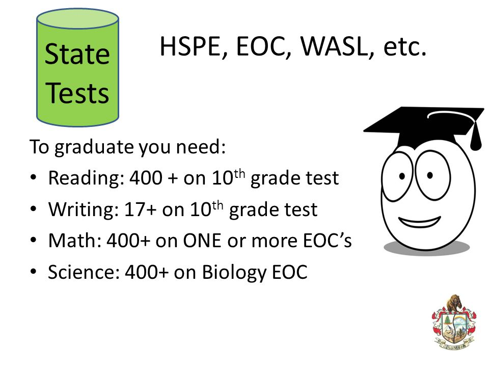 State Tests HSPE, EOC, WASL, etc. To graduate you need: