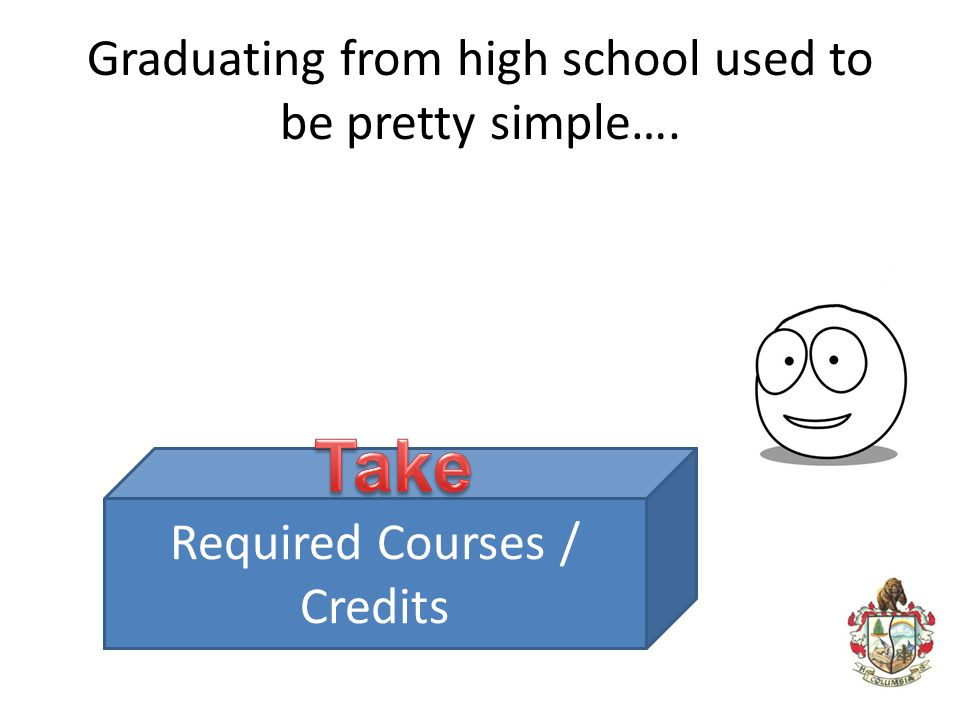 Graduating from high school used to be pretty simple….