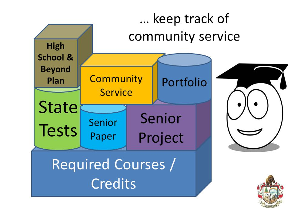 … keep track of community service