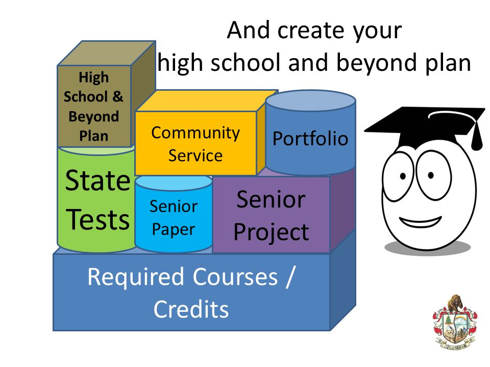 And create your high school and beyond plan