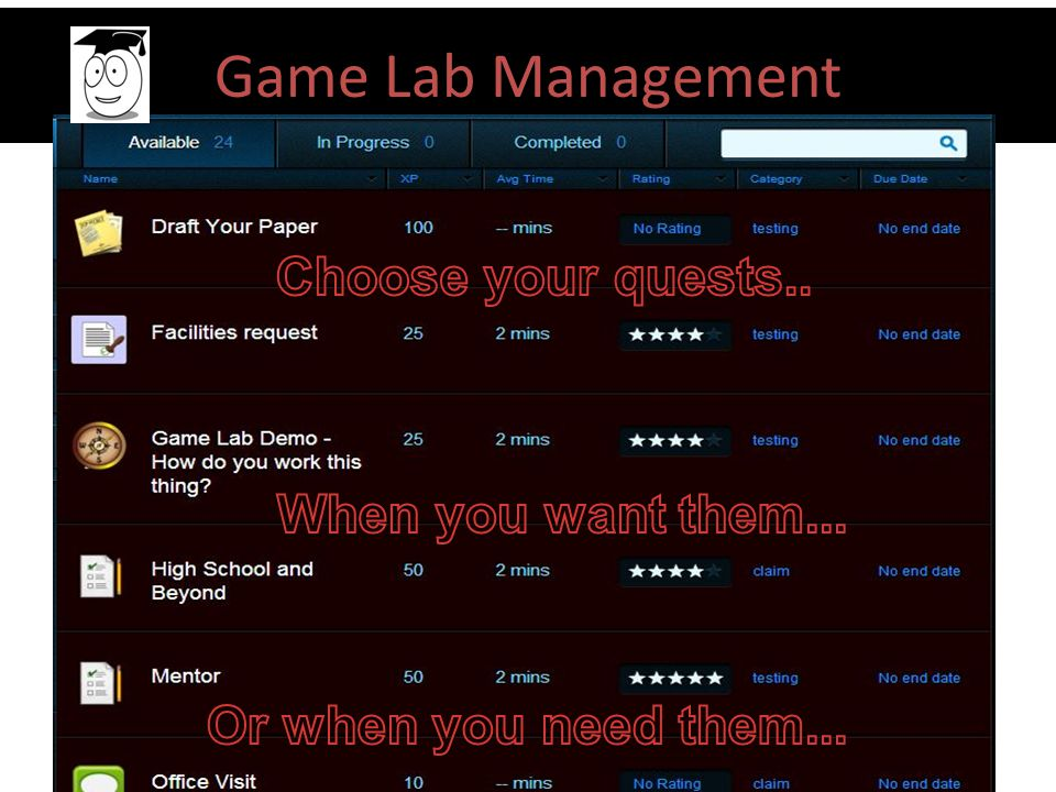 Game Lab Management Choose your quests.. When you want them...