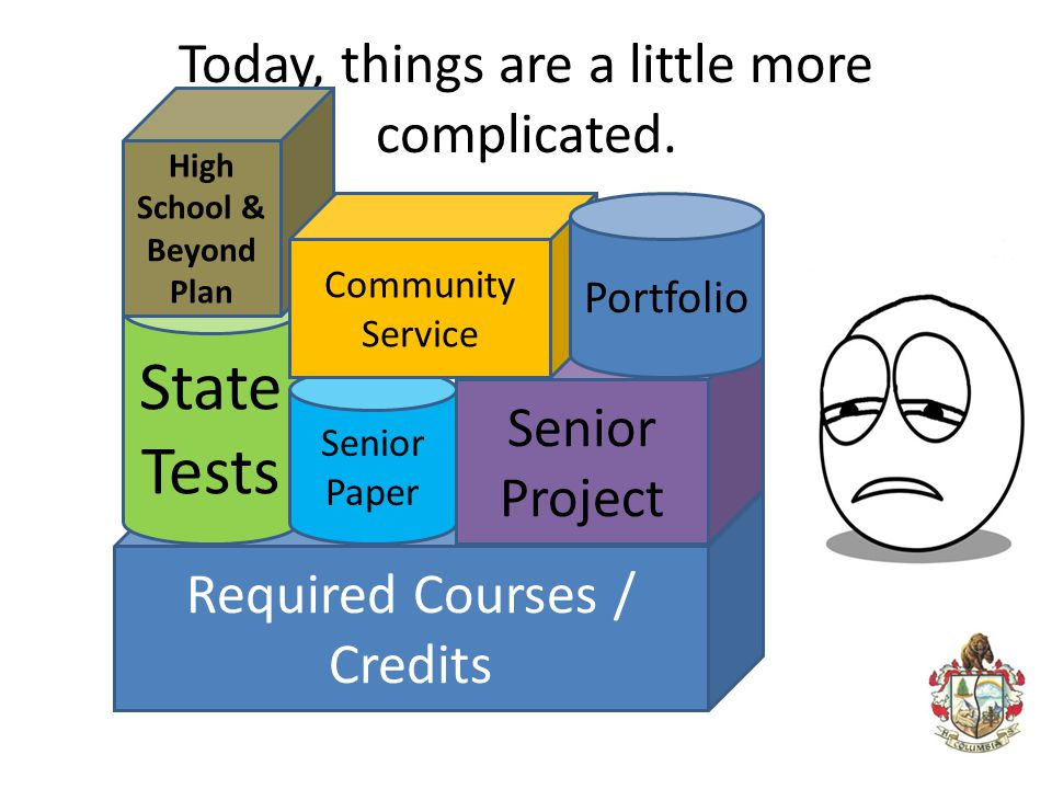 Today, things are a little more complicated.