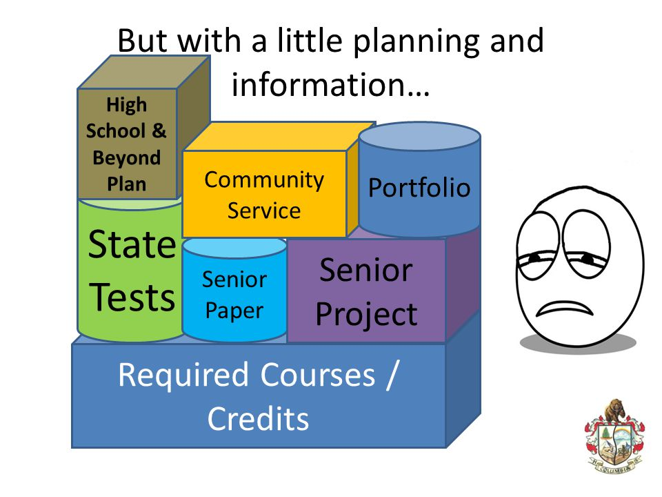 But with a little planning and information…