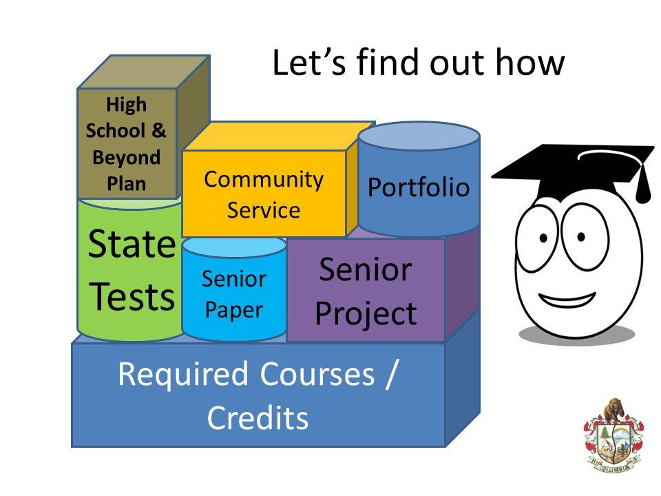 High School & Beyond Plan