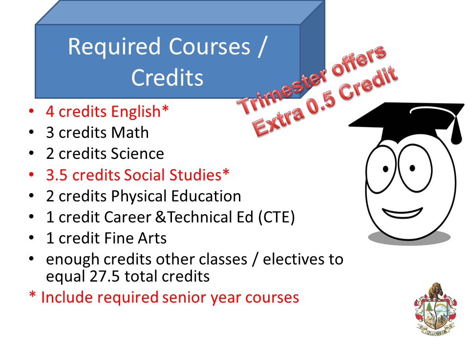 required courses in college