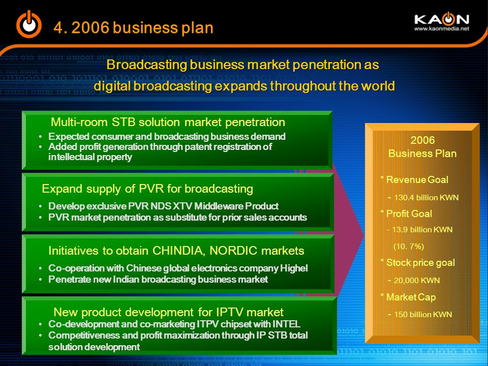 4. 2006 business plan Broadcasting business market penetration as