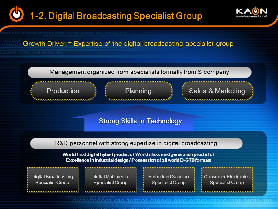 1-2. Digital Broadcasting Specialist Group