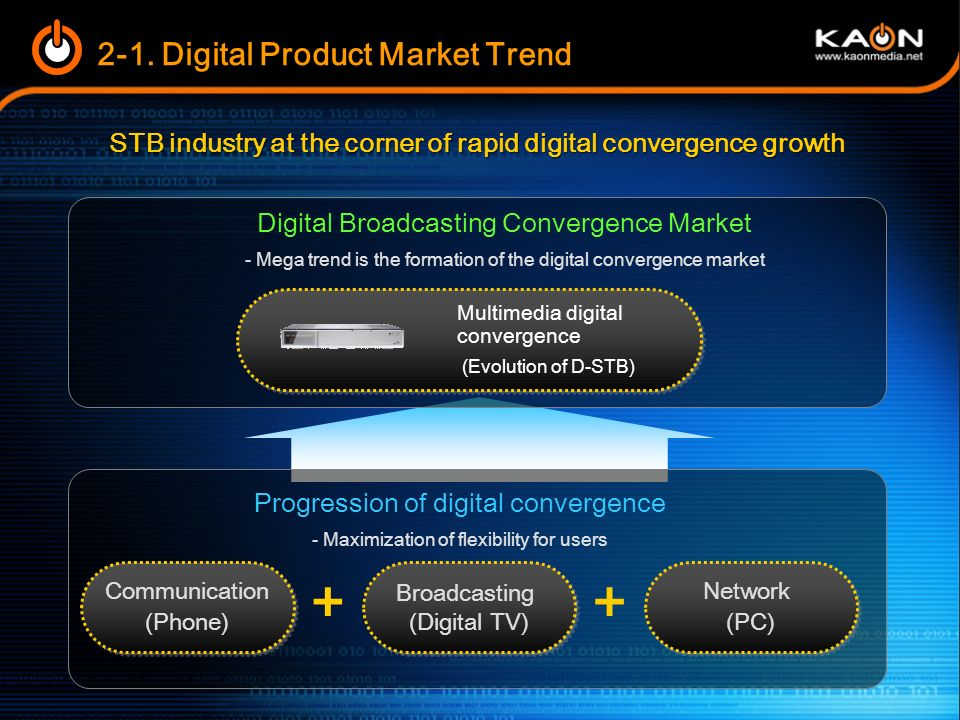 STB industry at the corner of rapid digital convergence growth