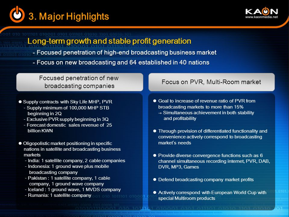 3. Major Highlights Long-term growth and stable profit generation